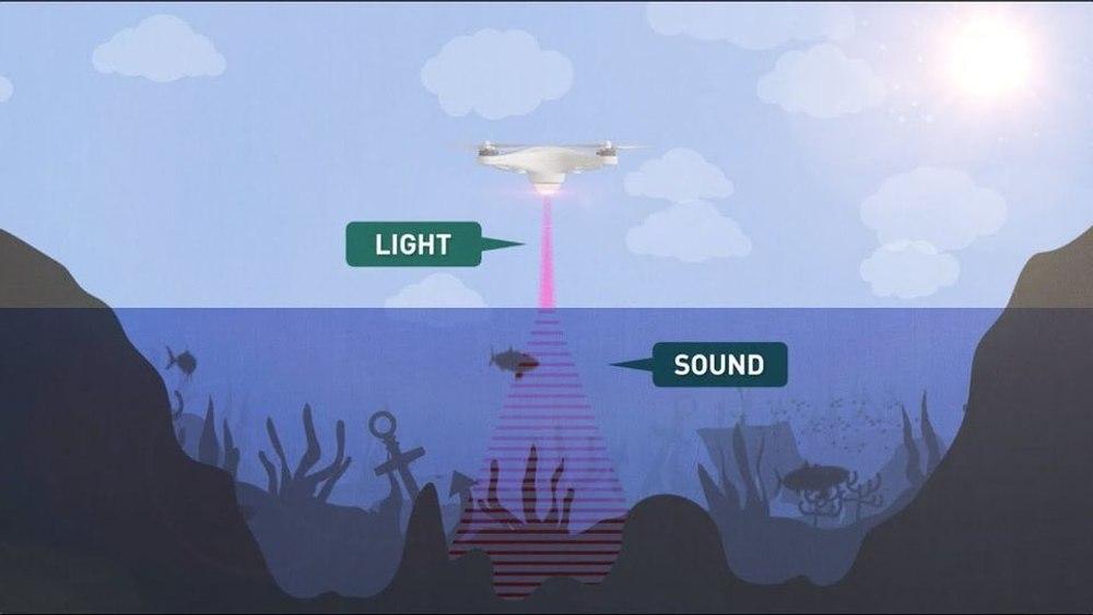 Инженеры Стэнфорда изобрели авиационный гидролокатор, считывающий показания под водой