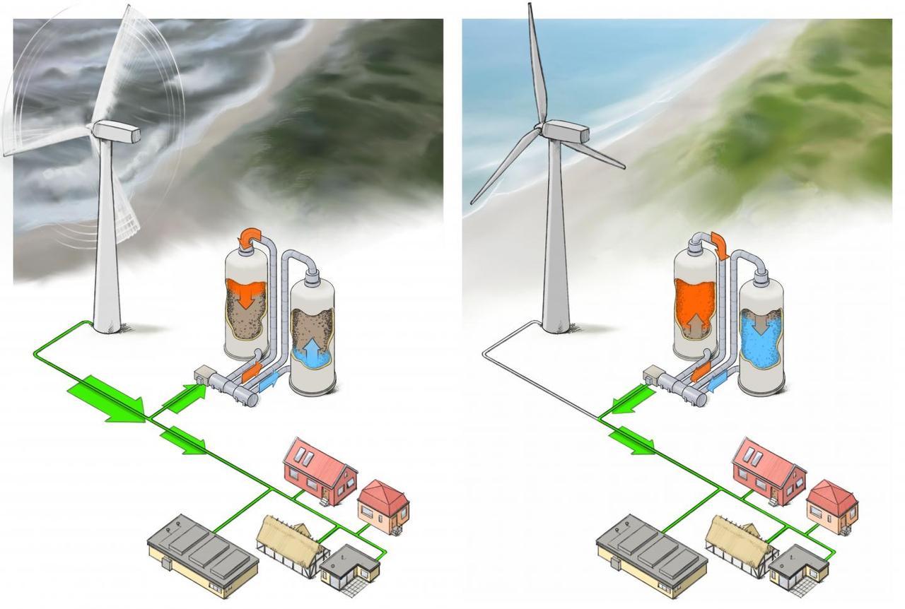 В Дании разрабатывают систему хранения энергии с помощью базальтовых камней