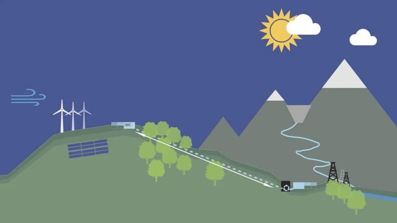 Стартап RheEnergise хочет превратить горы в Великобритании в огромные батареи для хранения энергии