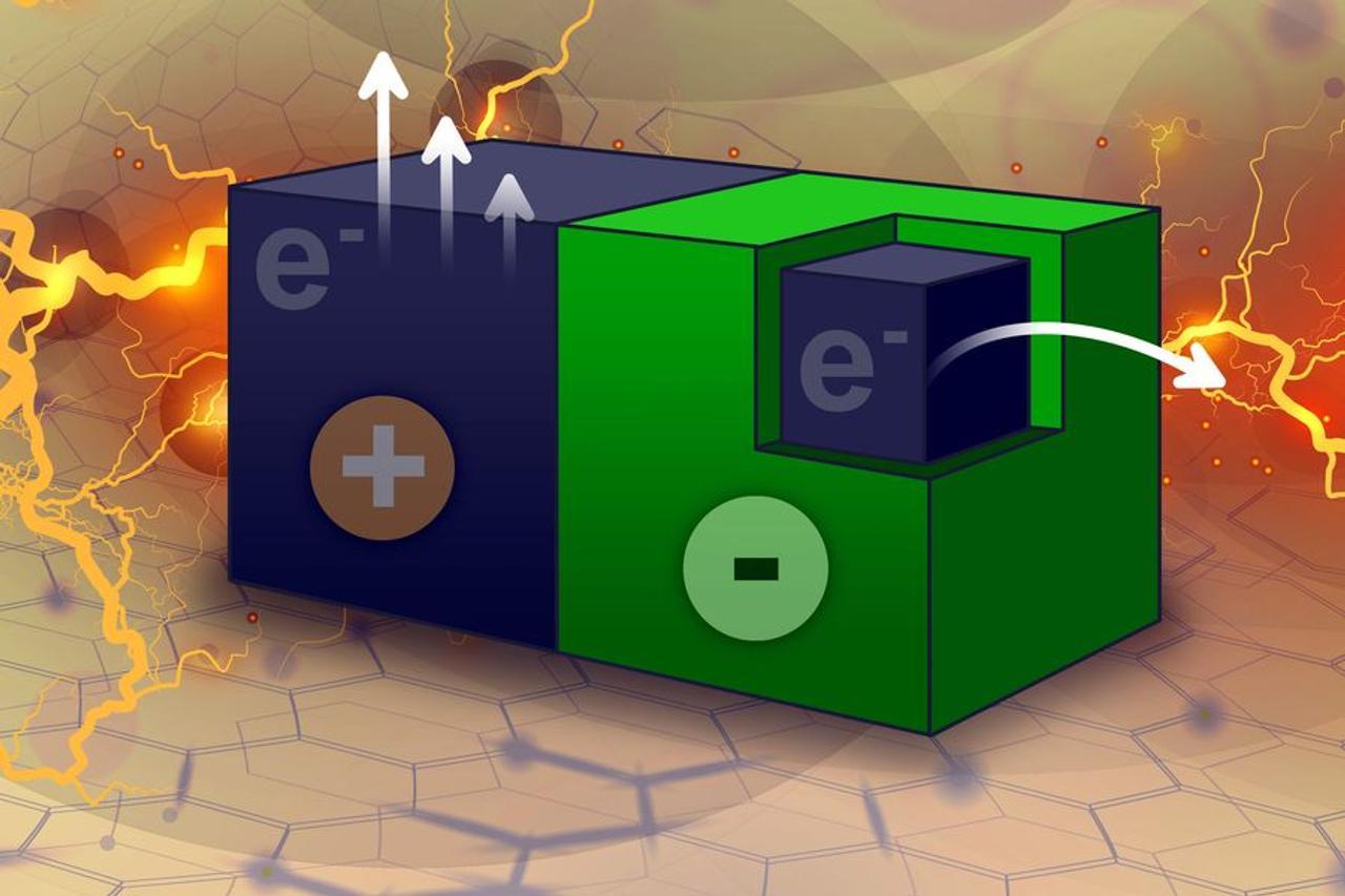 Новый материал, сделанный из углеродных нанотрубок, может генерировать электричество, поглощая энергию из окружающей среды