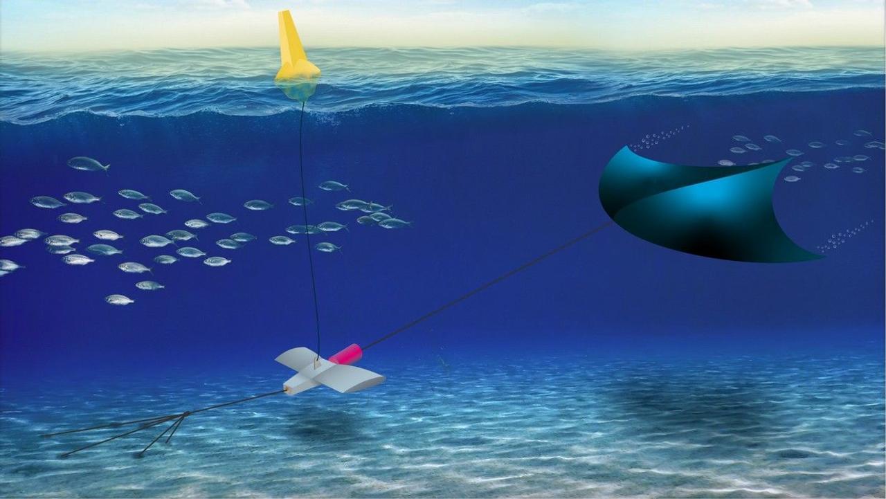 Подводные воздушные змеи SRI Manta, могут эффективно извлекать энергию из движущейся воды
