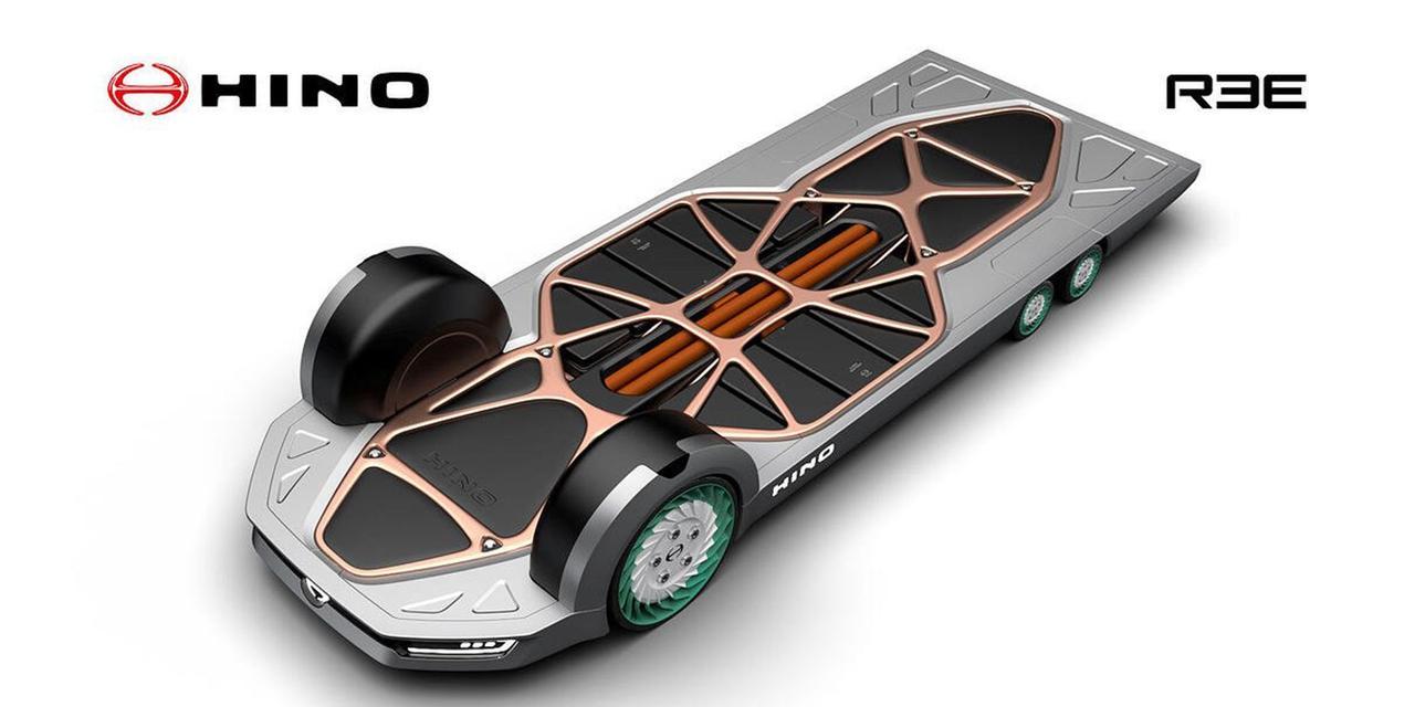 REE создает бизнес-альянс с Toyota Hino Motors для создания уникальной электромодульной платформы