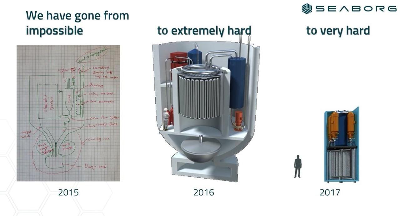 Стартап Seaborg начнет массовое производство портативного и безопасного ядерного реактор на расплавленных солях