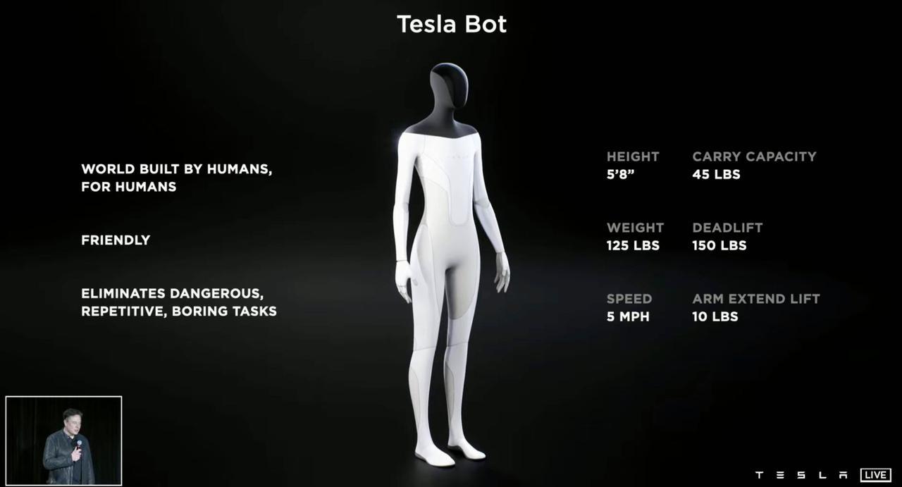 Tesla разрабатывает гуманоидного робота Tesla Bot, чтобы заменить рабочих на предприятиях