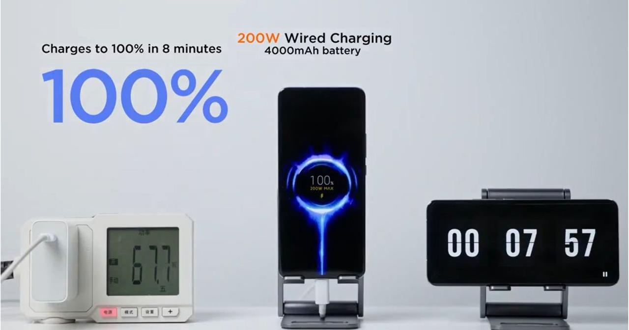 От 0 до 100% менее чем за 8 минут - Xiaomi установила рекорд зарядки смартфона