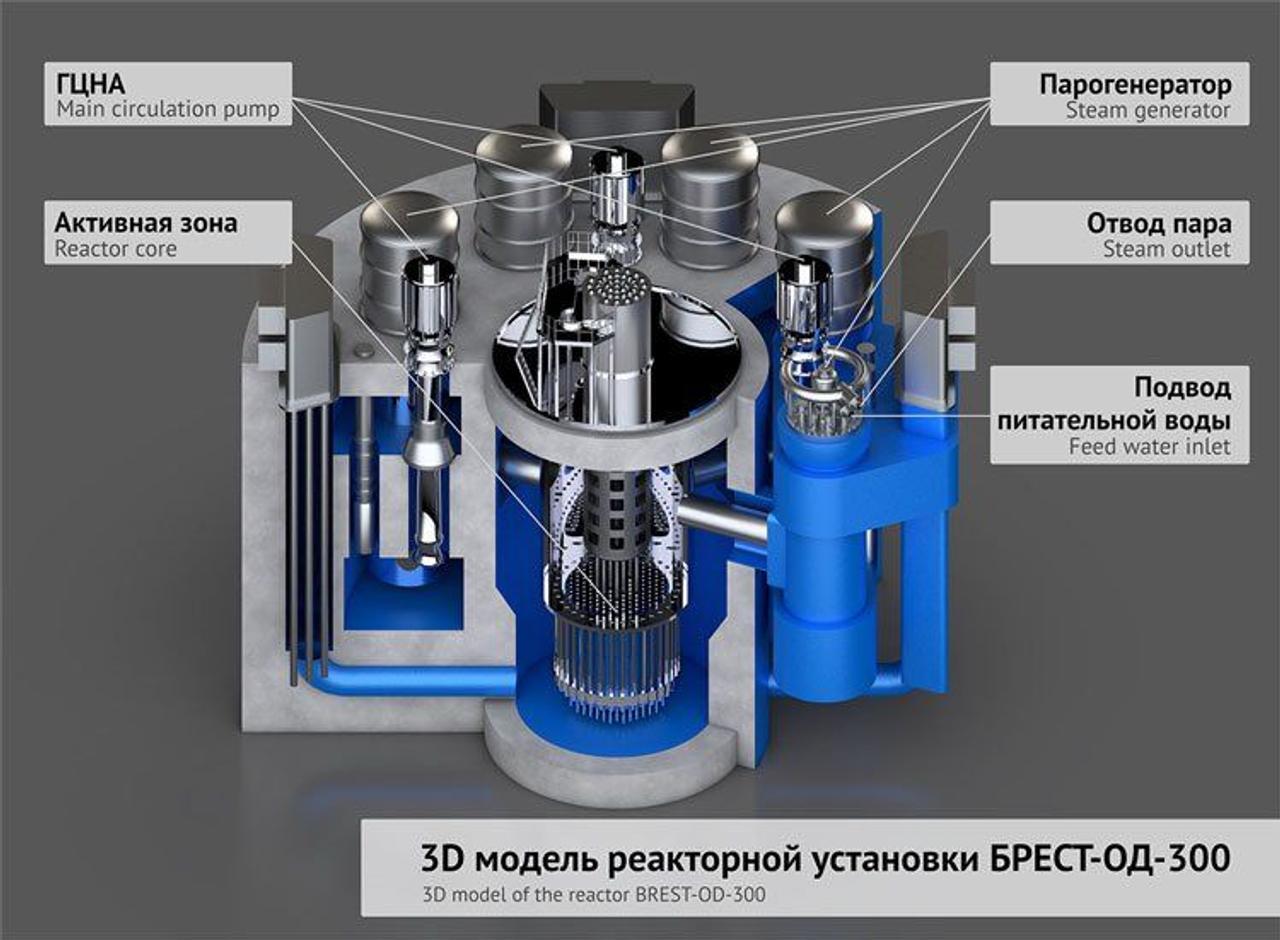 В России строят уникальный реактор на быстрых нейтронах БРЕСТ-ОД-300