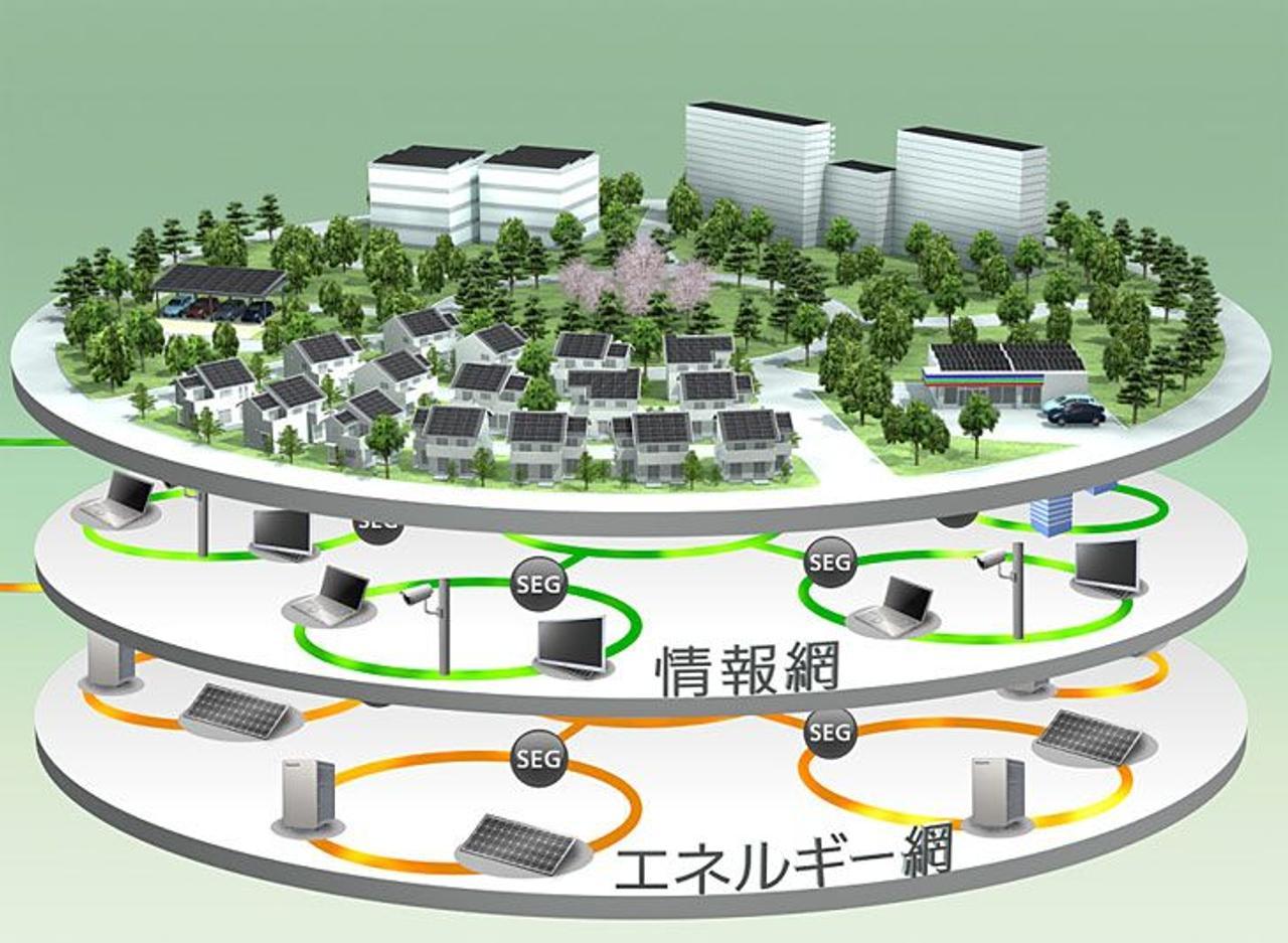 Япония строит «умные города» направленные на улучшения комфорта человека