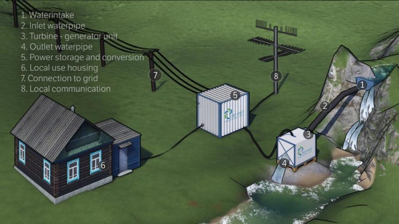 Мобильная мини гидроэлектростанция Hydrogo обеспечит постоянным электричеством сельские и отдаленные районы